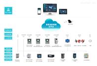 AcrelCloud-6800智慧消防綜合管理云平臺