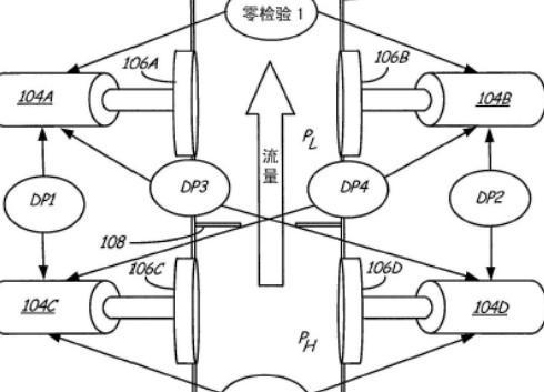 【仪表最新专利】具有冗余传感器的压差变送器