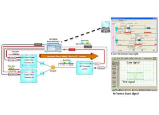 安立公司发布基于新型信号质量分析仪的测试方案