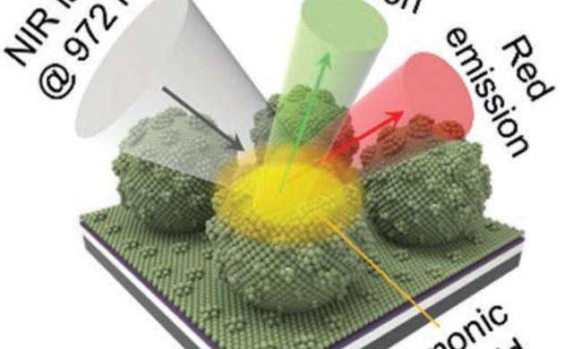 韩国研发红外辐射可视化技术 扩大红外传感器应用范围