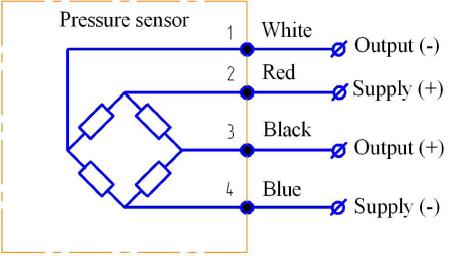 钛/硅-镁钛蓝宝石压力传感器