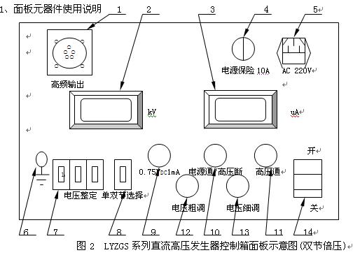 lyzgs 500kv高压发生器