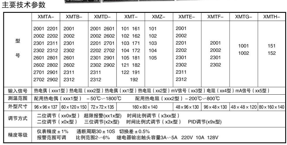 xmt-121-上下限温度调节仪-上海飞龙仪表电器有限