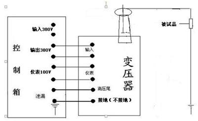 泄漏试验接线原理图  接电源前,电源控制箱(台)的调压器必须调到零位.