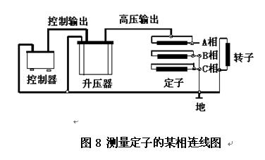 lyvlf3000 30kv程控超低频高压发生器