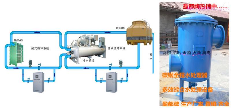 动全程水处理器cad图纸图片