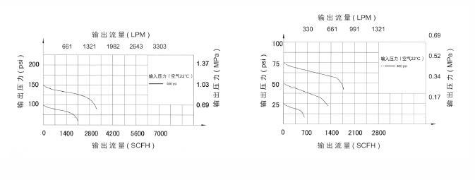 丰田rav4空调控制面板电路图