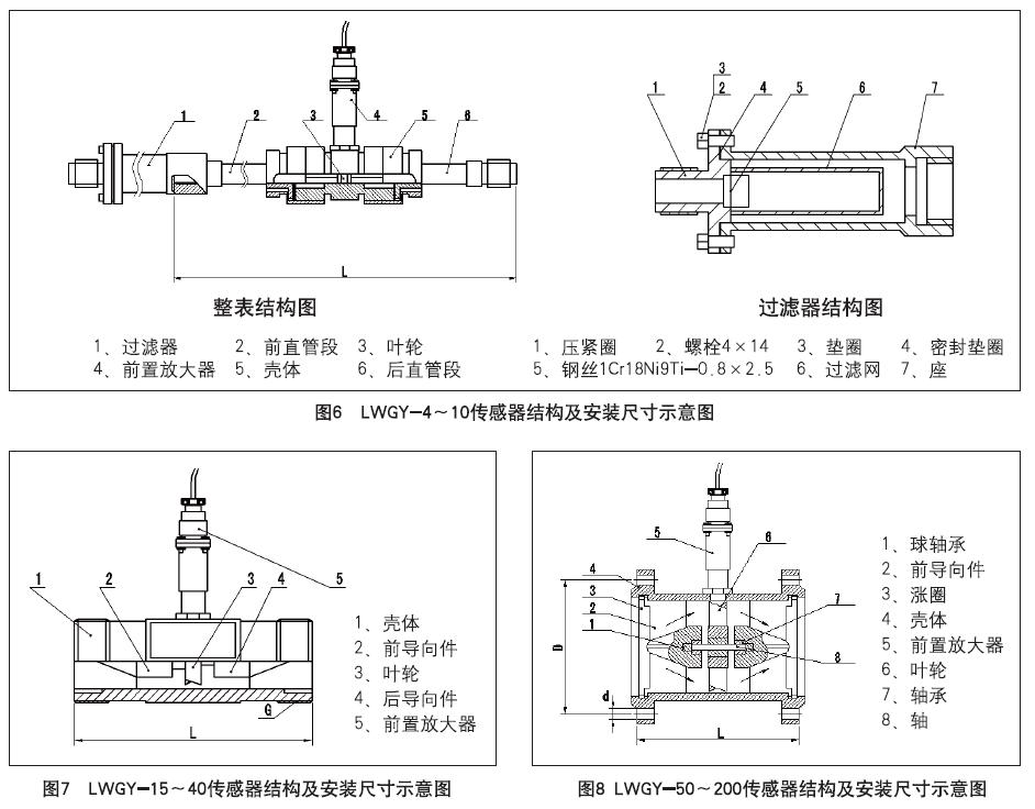 液体涡轮流量计,液体涡轮流量计价格-中国仪表网