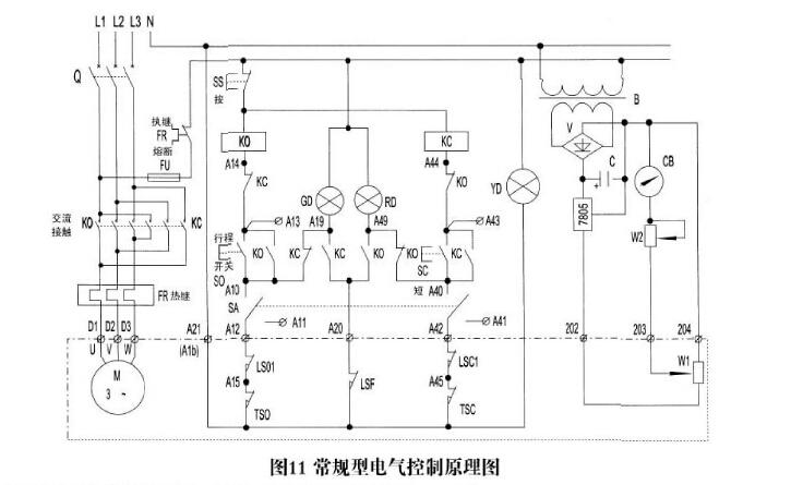 角行程阀门电动装置主要技术参数