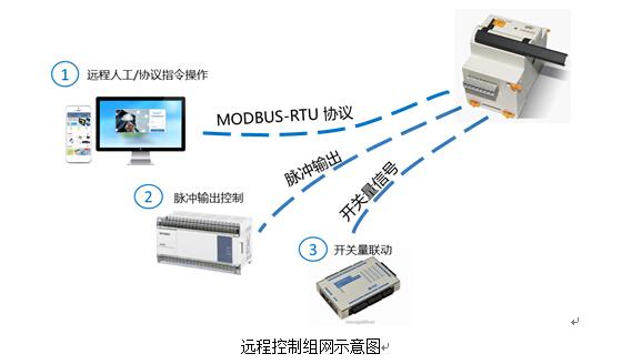 新宏博infomed能耗监控系统在路灯照明的应用