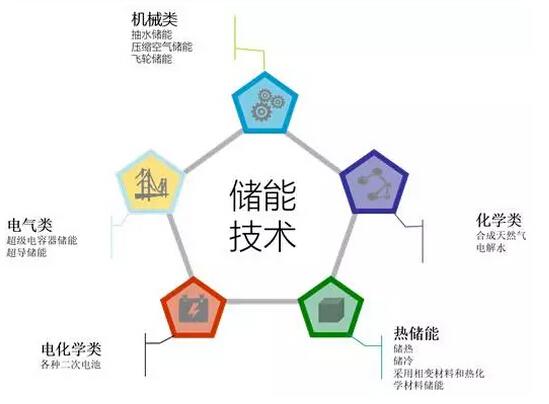张世国:互联网+为能源创造了成长空间
