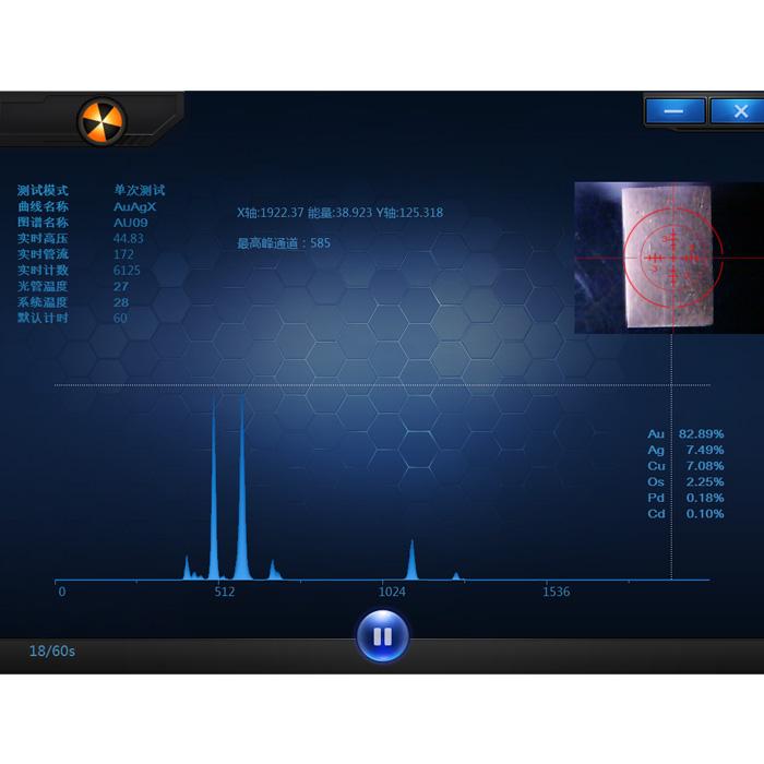 黄金纯度检测仪EXF9600的测试图