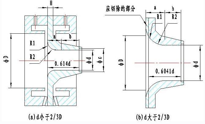 标准喷嘴的结构图