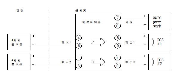 一、产品简介 KY系列两进两出信号隔离器将现场各种设备的直流电流或电压信号经过隔离传送、转换成所需的直流信号输出给其他仪表,信号隔离器能有效的消除地回流,解决工业现场干扰及信号转换、传输及匹配问题. 二、两进两出信号隔离器的技术参数 供电电源:24VDC ± 10% 电源保护:具有反向保护 输出保护:输出短路无限制 转换精度:±0.