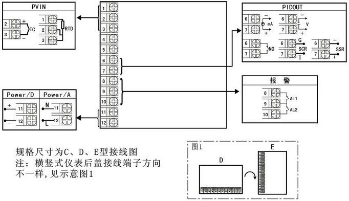 pid温控器   备注: 1,选型时请根据接线图来选择功能