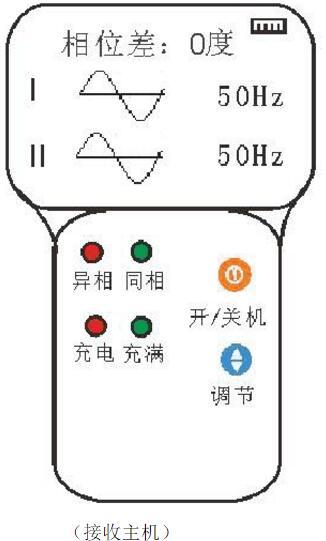 TAG-8000无线高压核相仪平面图