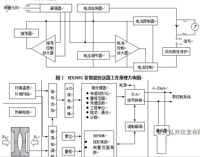 变送器线路板模块采用专用集成电路(asics)和表面封装技术.