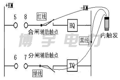 高压开关动态特性测试仪使用方法