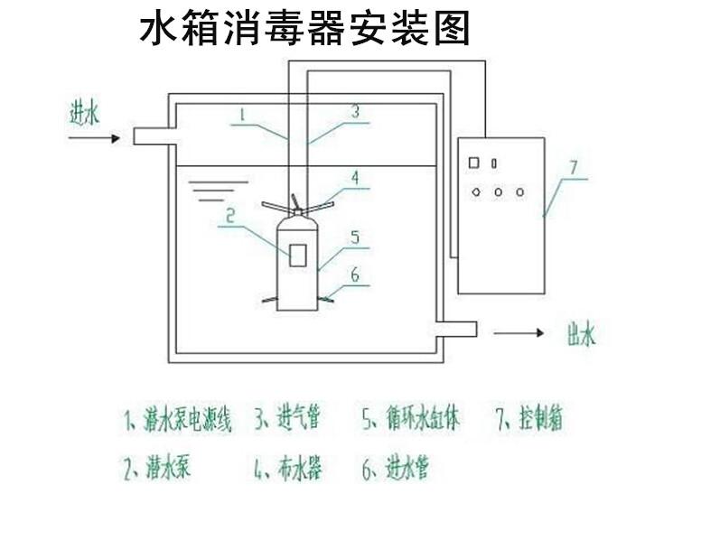 220v开水箱接线图