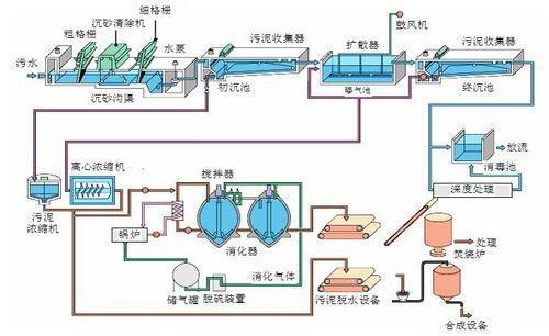 金华养猪场废水处理设备一套多少钱