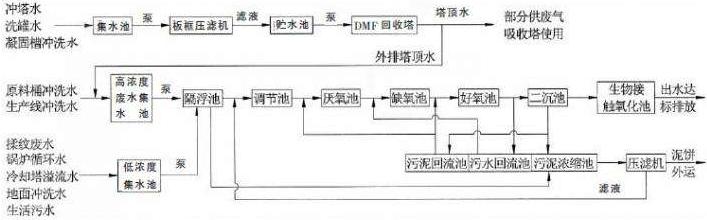 电路 电路图 电子 原理图 707_220