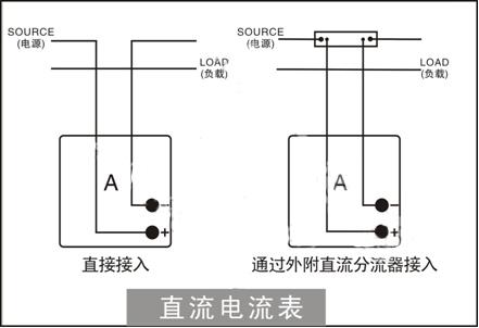 当输入标称电流超过dc 10a时,需另配直流分流器(二次电压75mv)