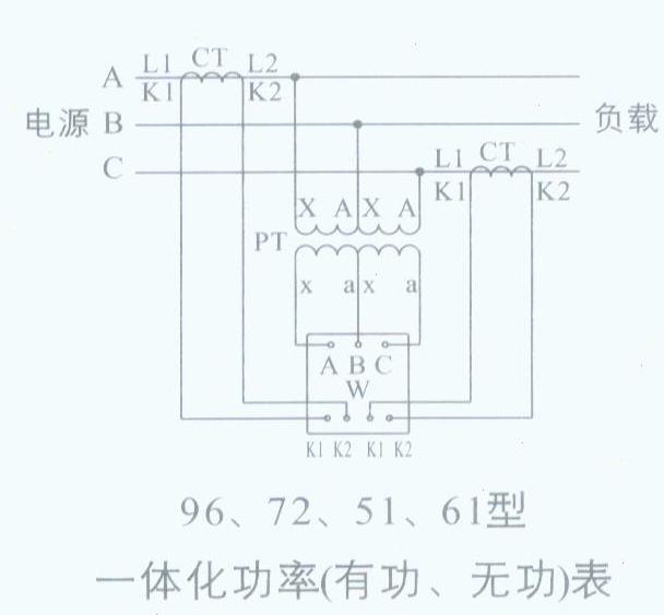 f96/q96/f72/q72/51l5/51l6/61l13/61l14三相有功功率表价格-技术参数