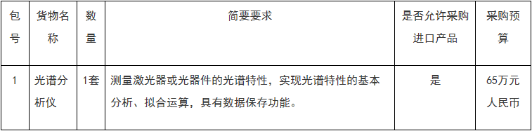 北京大学分子医学研究所光谱分析仪招标采购