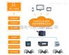 安全用电管理云平台